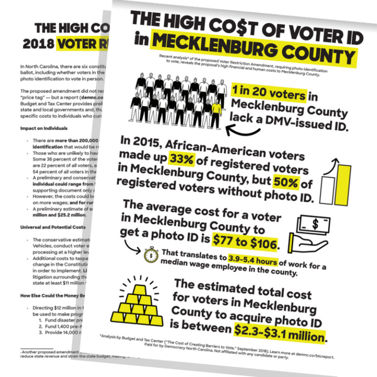 Democracy Voter County-by-county High Of Nc The - Restriction Cost Amendment